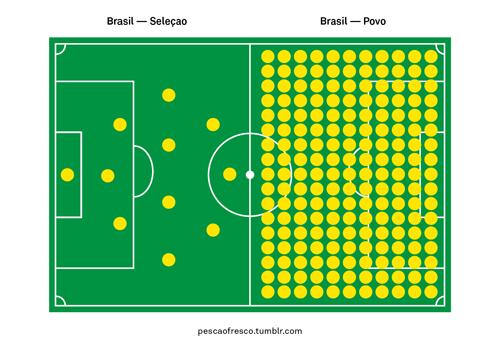 Mundial_Brasil_2014_
